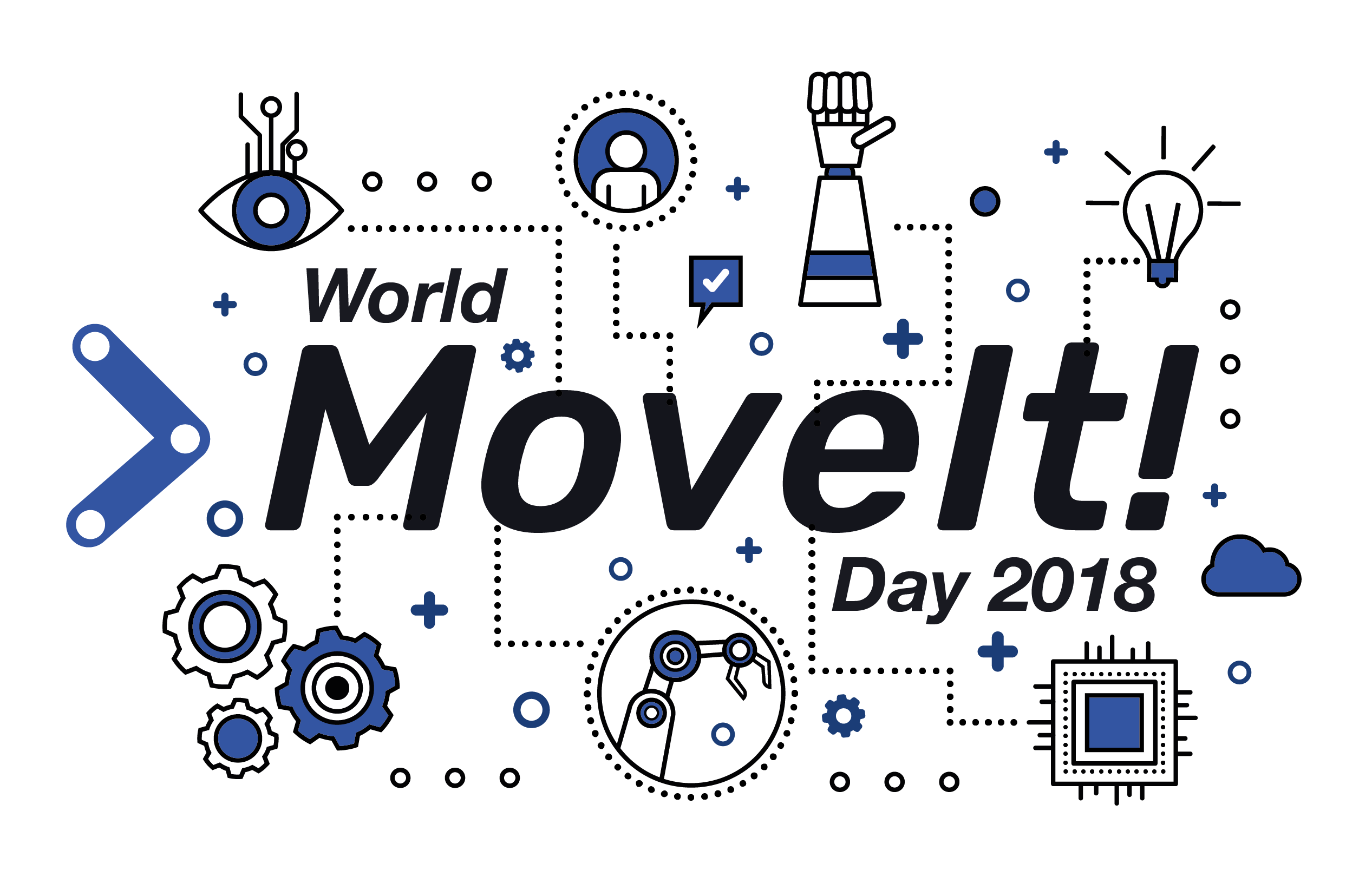 World MoveIt Day